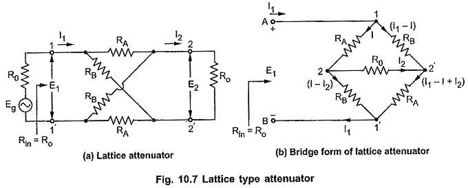 Attenuator Network