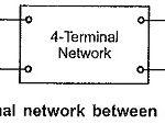 Attenuators in Network Analysis