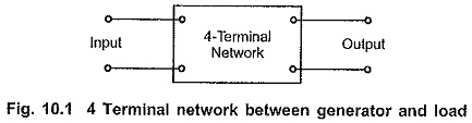 Attenuators in Network Analysis