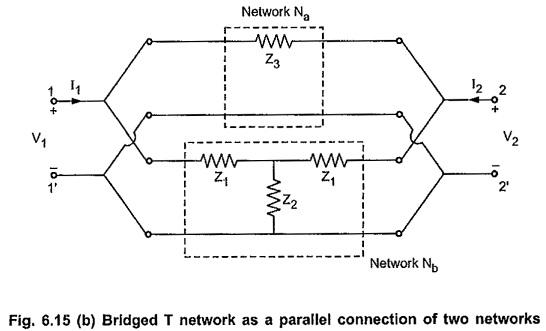 Bridged T Network Analysis