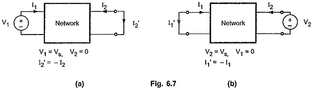 Condition for Reciprocity of a Two Port Network