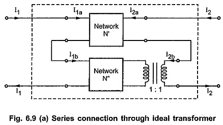 Series and Parallel Permissibility of Connection