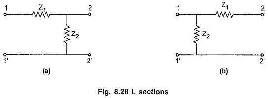 L Section in Four Terminal Network