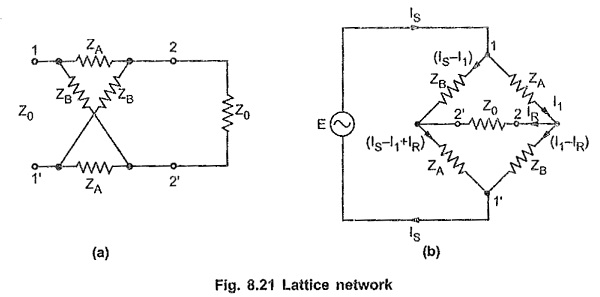 Lattice Network in Network Analysis