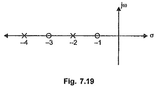 RL Driving Point Impedance