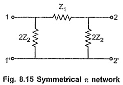 Symmetrical pi Network in Network Analysis