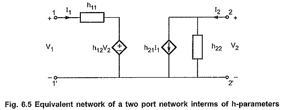 h Parameters of Two Port Network