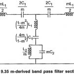 m Derived Band Pass Filter