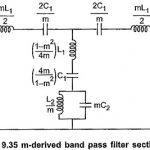 m Derived Band Pass Filter