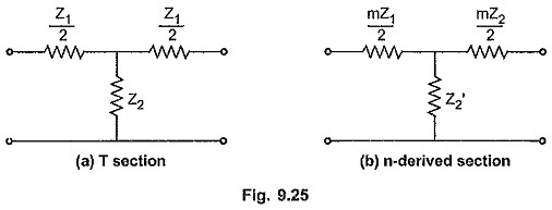 m Derived Filters