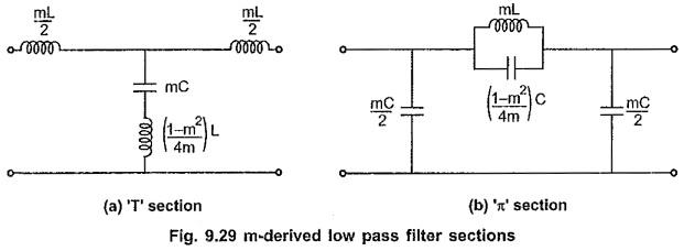 m Derived Low Pass Filter