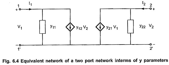 y Parameters of Two Port Network