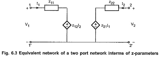 z Parameters of Two Port Network