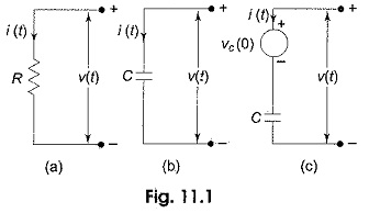 Application of LCR Circuit