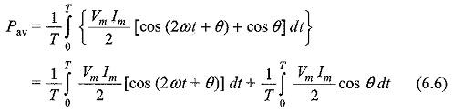 Average Power Formula