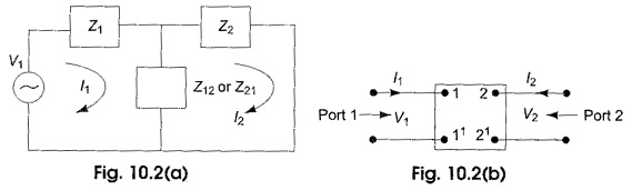 Coupled Circuits Definition