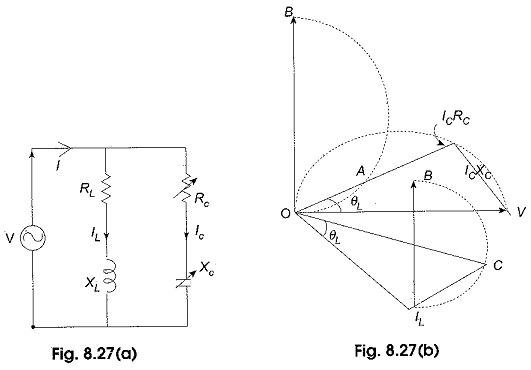 Locus Diagram of Parallel RLC Circuit