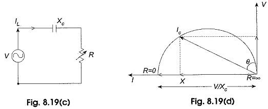 Locus Diagram of RL Series Circuit