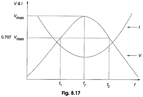 Quality Factor of Parallel RLC Circuit