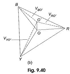 Unbalanced Three Phase Circuit Analysis