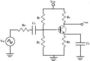 AC Analysis of BJT Circuits