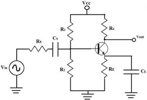 AC Analysis of FET Circuits