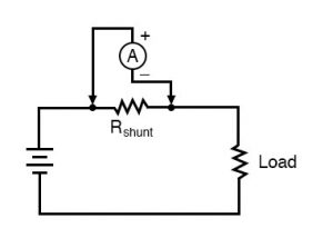 Ammeter Diagram
