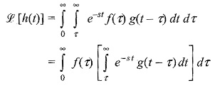 The Convolution Integral