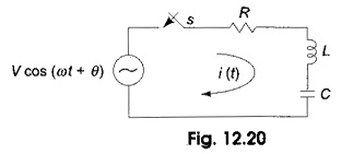 Sinusoidal Response of RLC Circuit